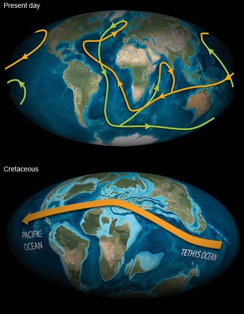 Curentii oceanici
