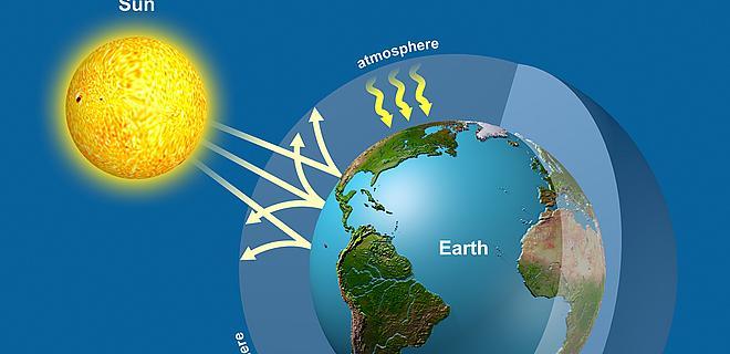 Efectul de sera al atmosferei